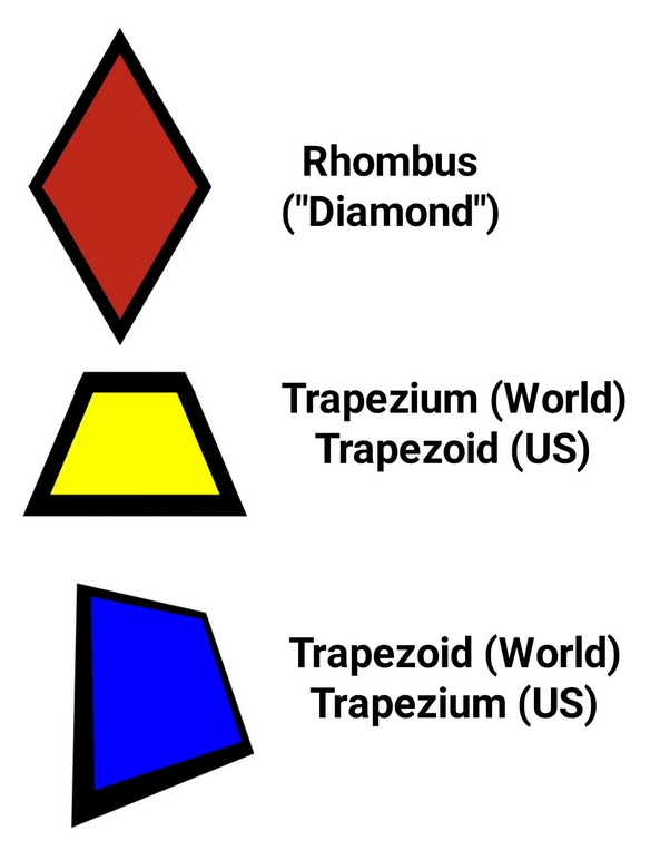 What is the difference: Trapezoid and rhombus? - Quora