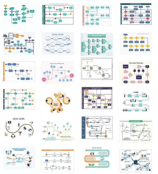 Which one is the best online website/tool for drawing a flowchart ...