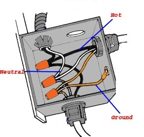 junction box schematic wiring what is an junction box? - quora trailer junction box 7 wire schematic wiring 101