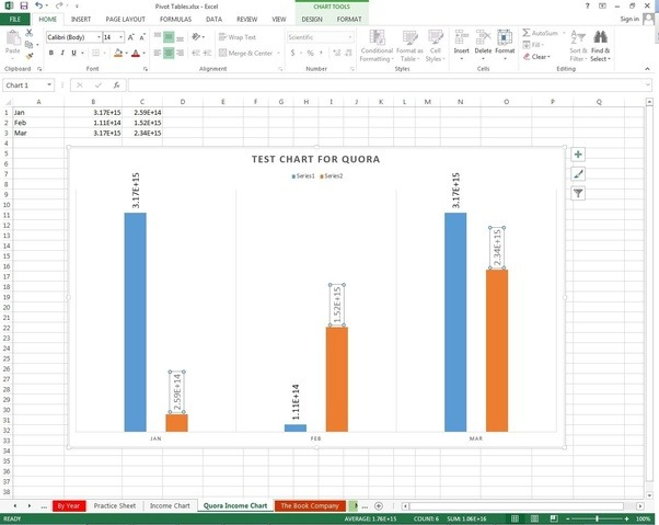 How to change the numbers on my excel graphs from 10e2 to 10 and so one thing that is good to note is that adjusting the numbers in the table will also adjust the look in the graph i changed it to comma style and the chart ccuart Image collections