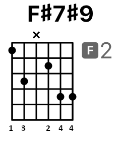 What Is The Hardest Guitar Chord To Fret Quora