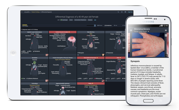What are the best online resources for medical students and