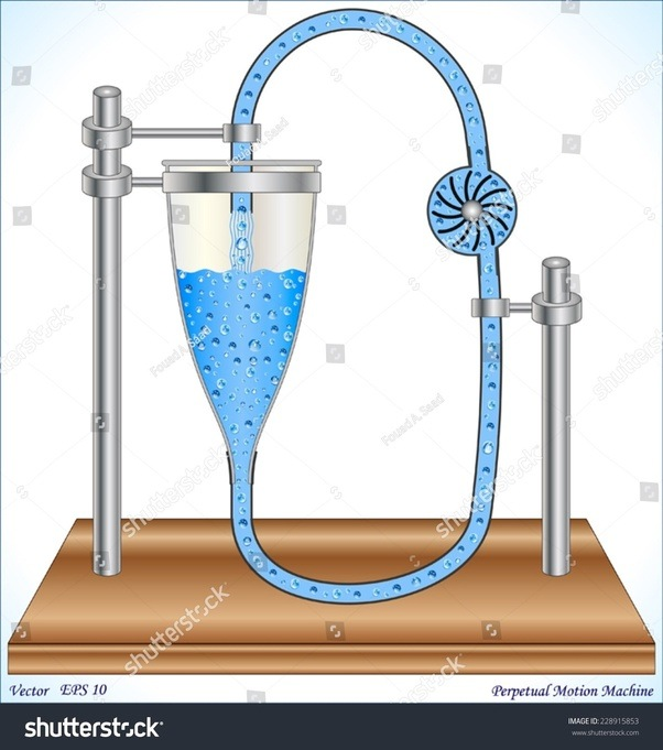 this is a picture of robert boyles flask boyle was a notable chemist and physicist he attempted to create and infinitely pouring flask