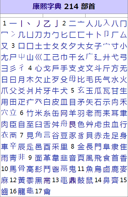 使う 漢字 を 気