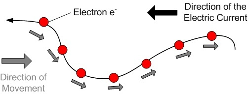 is it right to say that current is the flow of electrons