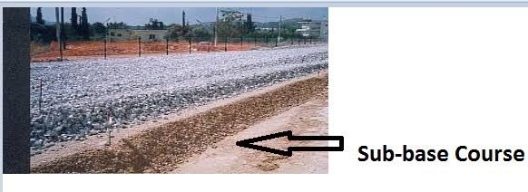 What are the four types of bases used in highway