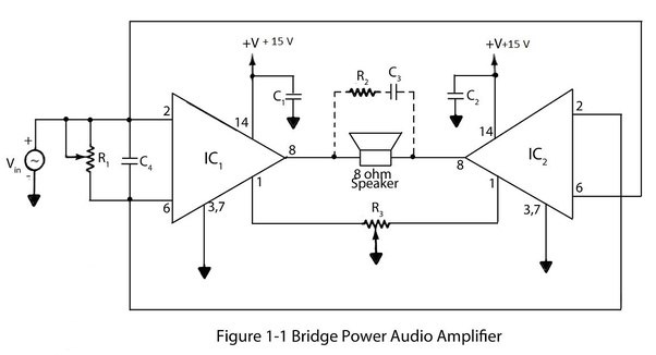 what does it mean to bridge an amp