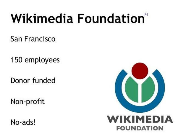 Why are Wikipedia writers highly paid? - Quora