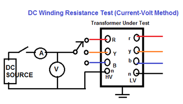 How To Calculate Resistance Of Transformer Quora