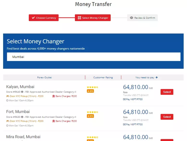 How To Transfer Money From India Usa
