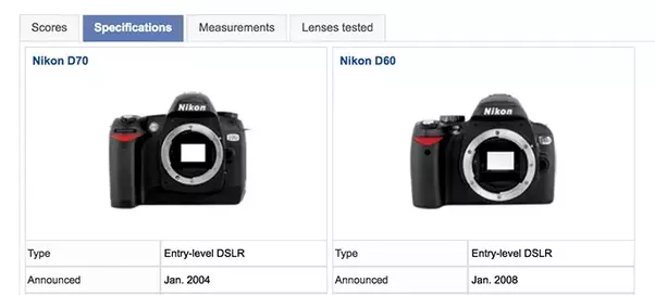 Is the Nikon D60 good for beginners? - Quora