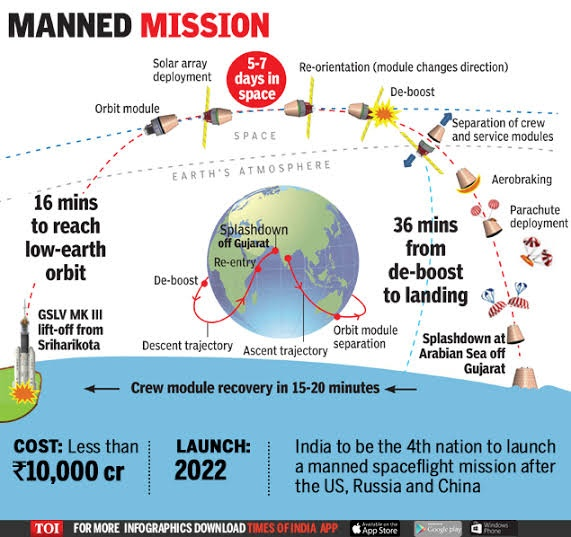 Image result for CHANDRAYAAN -2 ORBITAL PATH UPDATES AUGUST 19