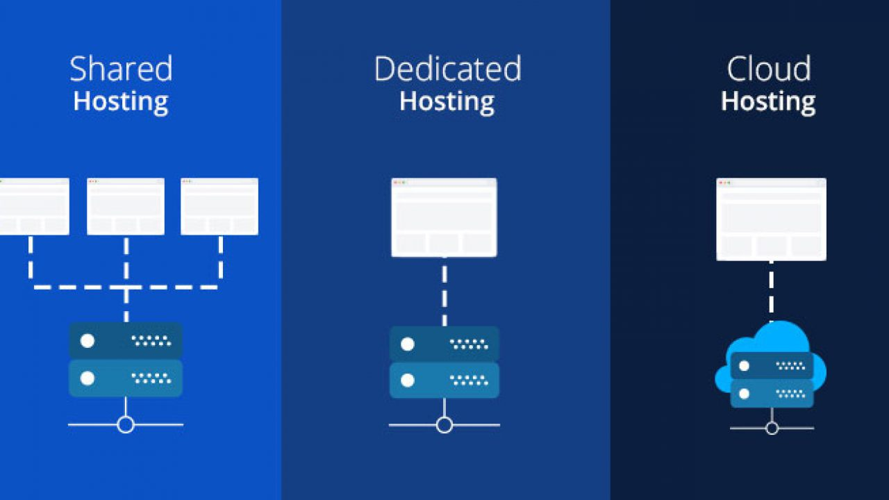 Ark dedicated server hosting requirements k