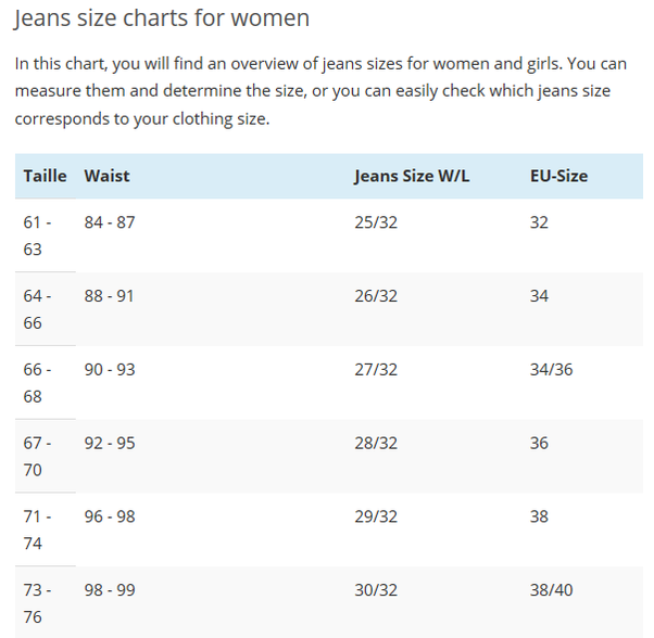 What Size Pants Should I Buy If I Have A 30 Inch Waist Quora