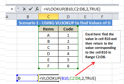 When using the VLOOKUP function in Microsoft Excel, why must the