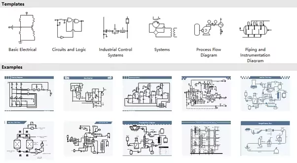 which software should i use for drawing engineering diagrams? quora engineering drawing edraw engineering diagram examples and templates