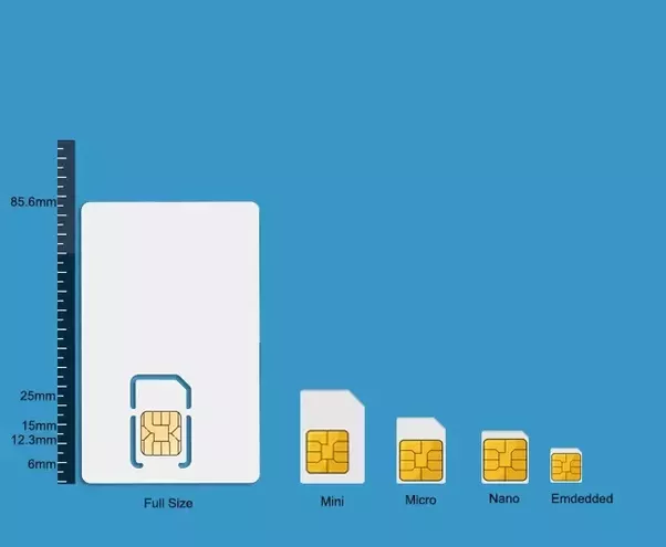 Why Is The Size Of Sim Decreasing Quora