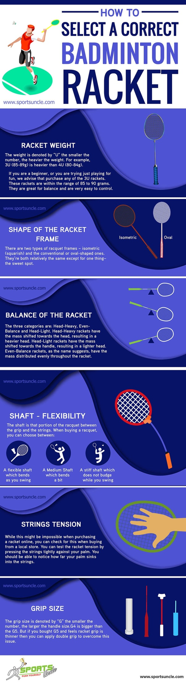 How To Choose A Good Badminton Racket Any Recommendations What