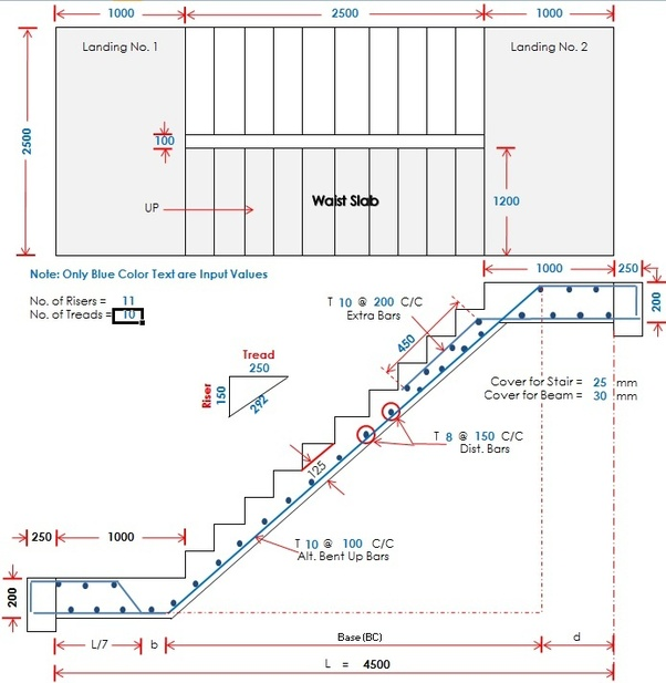 how to understand the bar bending schedule of staircase