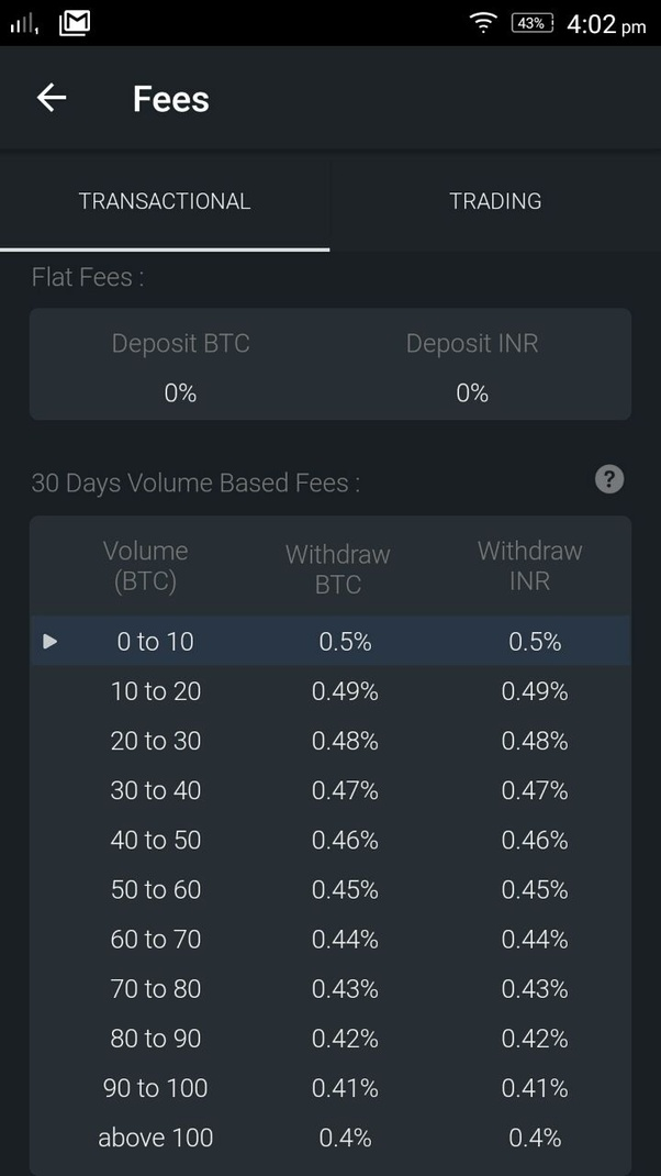 best cryptocurrency exchange lowest fees