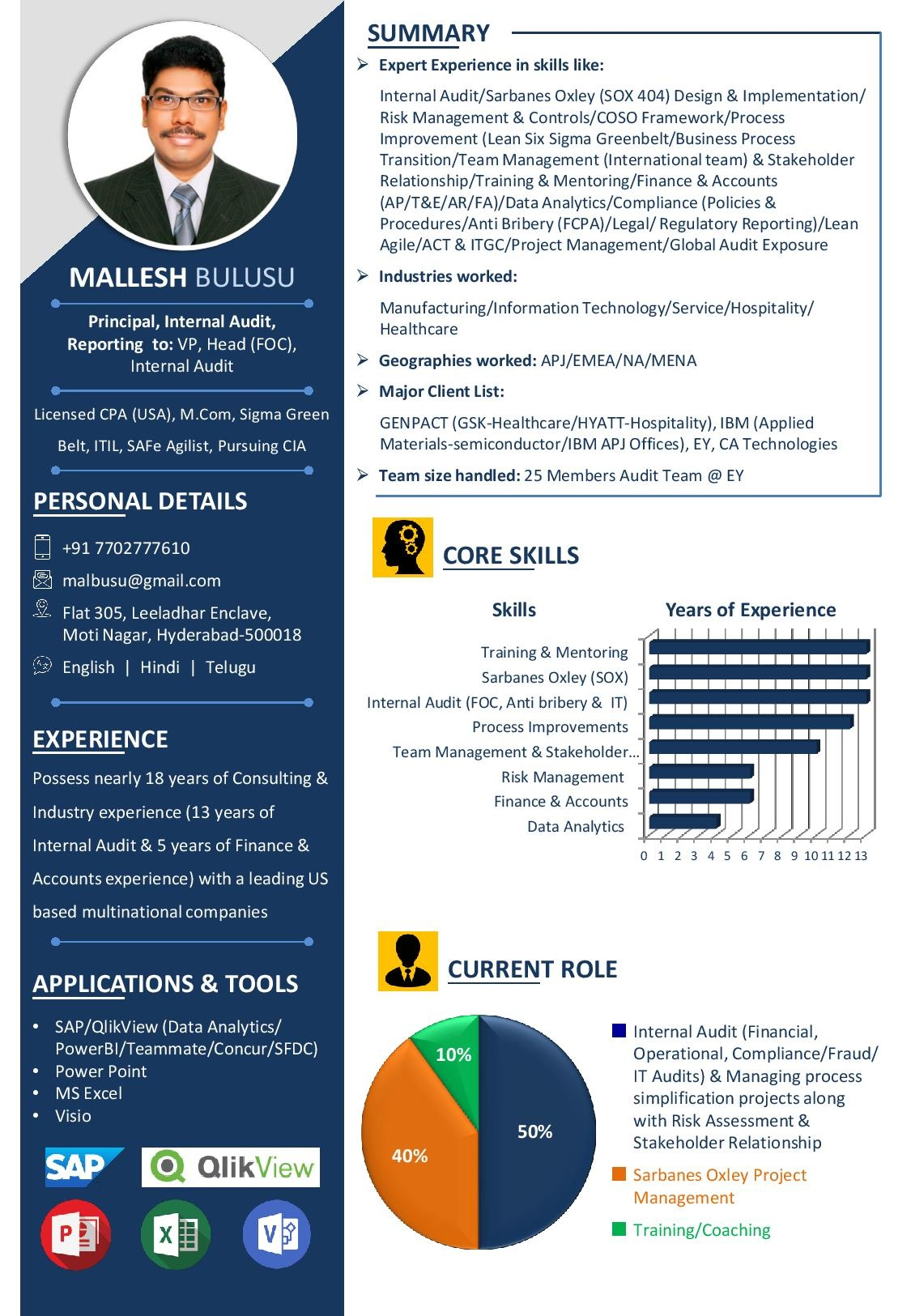Where Can I Find Best Resume Format For Digital Marketing Fresher