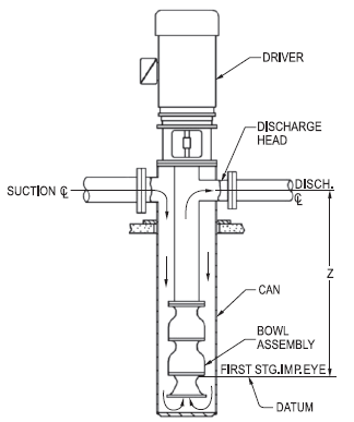 What is a submersible pump? - Quora