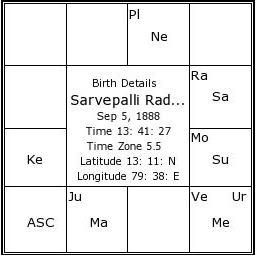 teaching profession astrology