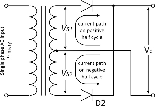 what is the use of a centre tap in a full wave rectifier