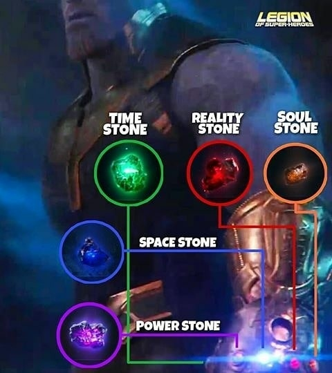 Except The Fact That Time Stone Is Not Included In That Because It Is Sure That It Will Be Fought And Obtained By The Black Order