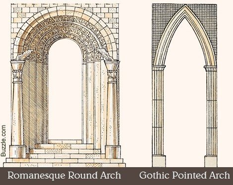 The Pointed Arch Is Most Easily Recognisable Element In Gothic Architecture