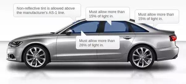 What Are The Laws Regarding Tinted Car Windows In Florida