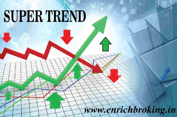 4 Powerful Best Indicators For Intraday Trading to Make Your Trading Profitable - Dalal Street Pro