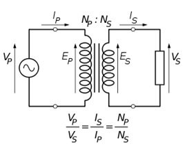 transformer turns ratio relationship