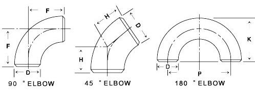 What is the difference between a Bend and an Elbow in Mechanical
