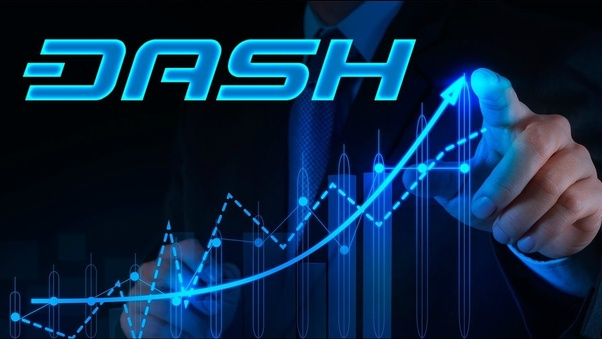dash cryptocurrency price prediction 2021