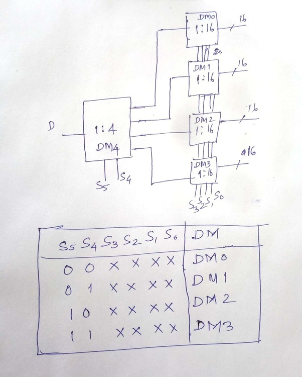 logic diagram of 1 to 4 demultiplexer how to implement a 1 64 demux using a 1 16 and a 1 4 demux quora  how to implement a 1 64 demux using a 1