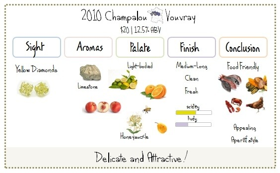 What Are Visual Representationsmetaphors Of Wines Abstract