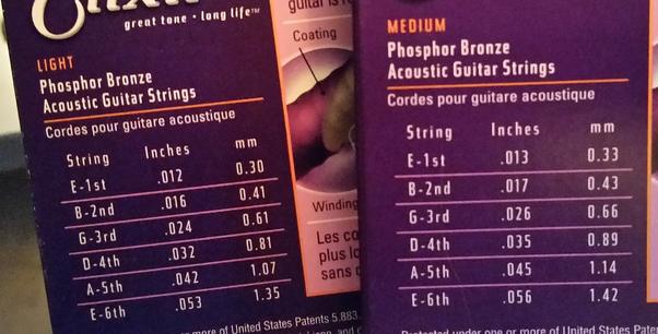 Killswitch Engage Guitar String Gauge : what is the order of guitar strings quora ~ Russianpoet.info Haus und Dekorationen