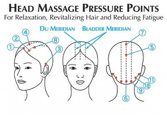 Does head massage help with hair loss? - Quora