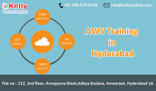 What is the best resource for learning aws quora amazon web services is shortly called as aws which is the leading provider of cloud based solutions and operates in multiple countries in the world fandeluxe Gallery