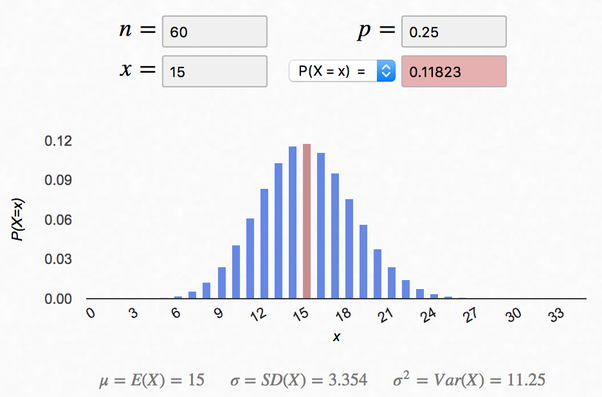 A student is taking a multiple choice test that has 60 questions from this website binomial distribution ccuart Choice Image