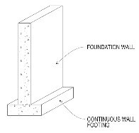 What are some types of foundation? - Quora