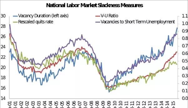 Twilight Zone Economics