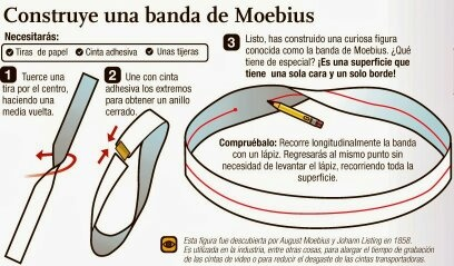 Groovy What Occurs If A Mobius Strip Is Cut In Half Quora Wiring 101 Dicthateforg