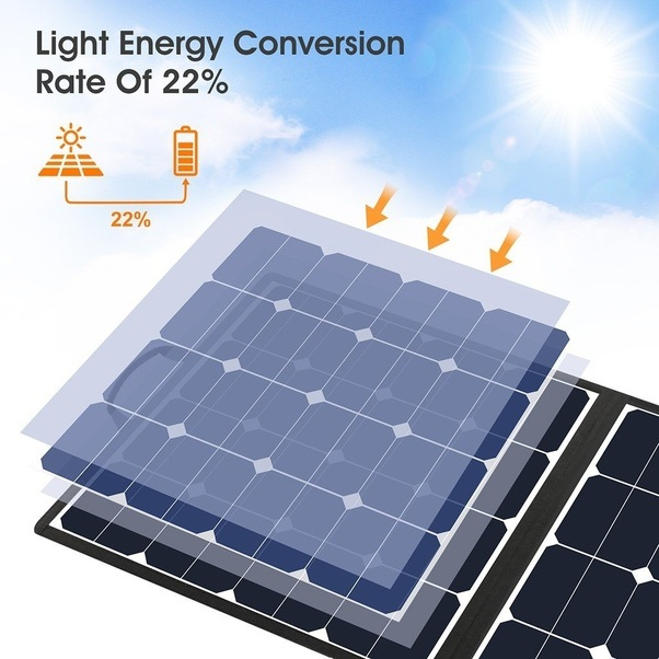 Is It Better To Buy Or Lease Solar Panels Quora
