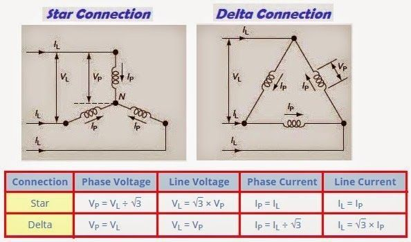 Star Delta Starter Control Wiring Diagram Answer - Wiring Diagrams ...