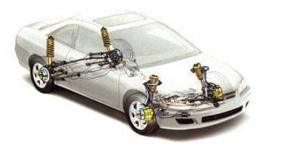 What Is Suspension In Car >> What Is Suspension System Quora