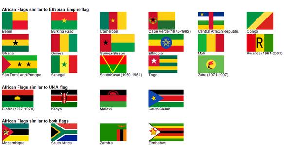 Cameroon Flag Look Alike