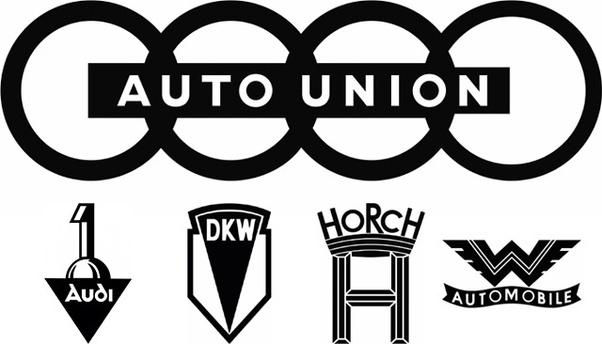 What Logos Has Audi Had Quora