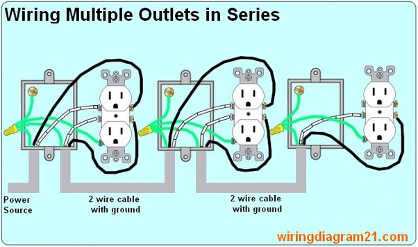 The Usb Outlet Works After Installing